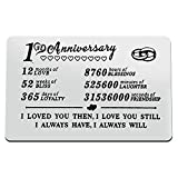 Anniversary Card Couple Gift Engraved Wallet Insert Card 1 Year...