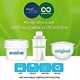 Aqua Optima 6-Monate-Packung – Oria Tischwasserfilter mit 3 x 60-Tage-Wasserfilterkartuschen - 4