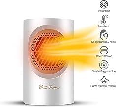 EZSMART Mini Portátil Personal Calefactor Eléctrico 400W Calentador Protección del Sobrecalentamiento función Silence Hogar y Oficina del (Blanco)