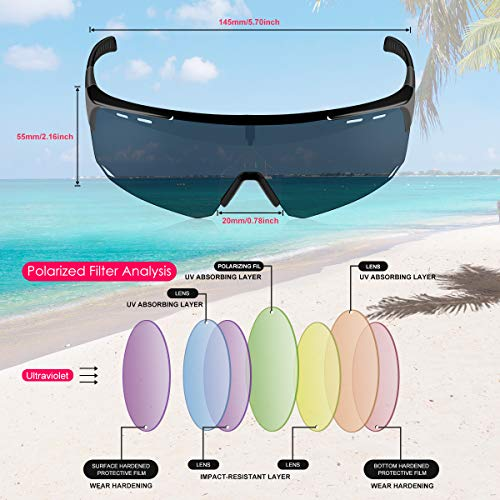 CHEREEKI Polarized Sunglasses, Sports Sunglasses for Men with TR90 Unbreakable Frame and UV400 Protection for Outdoor Cycling Golf Skiing Running