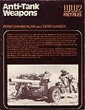 Anti-Tank Weapons (World War 2 Fact Files)