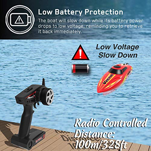 VOLANTEXRC Remote Control Boats for Pools and Lakes 20MPH Vector30 High Speed RC Boat for Kids or Adults Toy Gifts Self-righting Remote Controlled Boat with 2 Batteries & Reverse Function (795-3 Red)