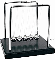 A set of balls in a frame: Newton's Cradle
