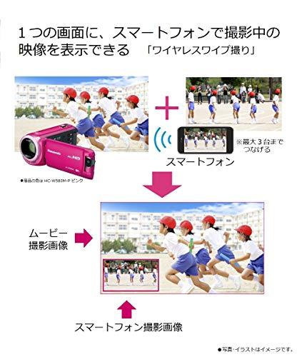 パナソニック『HDビデオカメラ(HC-W580M)』64GBSDカードセット