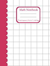 Math Notebook 1 Inch Squares: Red Lined graph paper composition notebook for Math and Science , Extra large, with thick so...