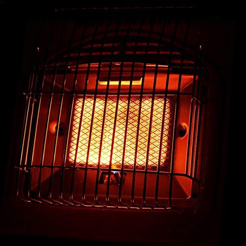 BANANAJOY多機能ガスヒーターカセットガスストーブスペースヒーターキャンプストーブハンディ小型省エネ(125g/H)ガスタンク入れ14畳適合転倒安全シャットオフ除湿電源不要寒さ対策お湯暖炉釣り・キャンプ・旅行用非常用屋外屋内兼用