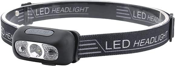Fewear 2019 Waterproof USB Rechargeable Mini LED Headlamp Flashlight - Motion Sensor Switch - Adjustable Headband - 5 Display Modes - Work Light - Head Lights for Camping,Hiking, Outdoors