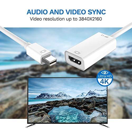 rts High Speed Updated Mini Displayport Thunderbolt to HDMI Adapter for Unibody MacBook Pro iMac MacBook Air Mac Mini Laptop (37.1 cm, White)