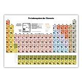 Periodensystem der Elemente (deutsch) · Poster · 59,4x42 cm · DIN A2 · weißer Hintergrund ·...
