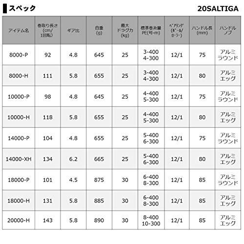 ダイワ『ソルティガ10000-H』