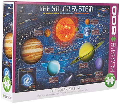 EuroGraphics Puzzle Sonnensystem