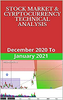 Stock Market & Cyrptocurrency Technical Analysis  December 2020 To January 2021
