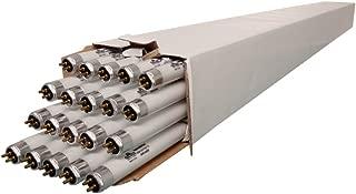 HydroFarm T5 4' Replacement 6400K Bulbs, 54W, case of 20 hf-FLT5464BK20