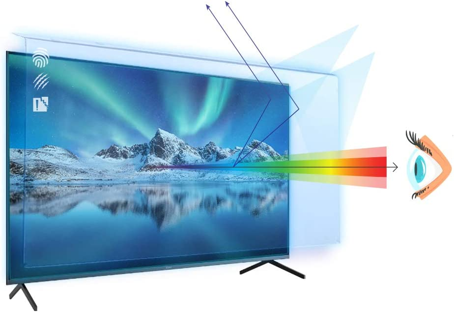 Anti Glare LCD Display Protector Film KELUNIS Anti Blue Light TV Screen Protector for 32-65 Inches TV Relieve Computer Eye Strain and Help You Sleep Better,40 875483
