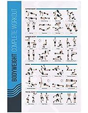 FitMate Bodyweight träningsaffisch – träningsrutin med fria vikter, gym inredning i hemmet, rumguide