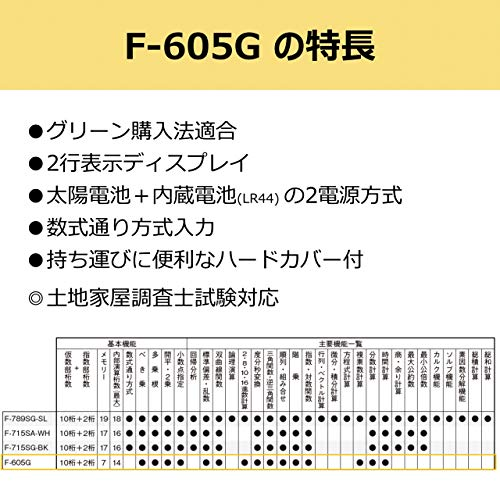 Canon(キヤノン)『F-605G』