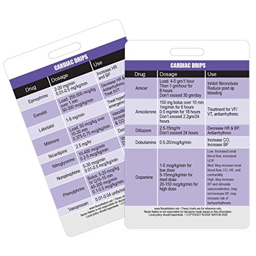 Cardiac Drips Reference Vertical Badge Card - Excellent Resource for Nurses, Nursing Clinicals, and RN Students - Great Nursing School Supplies and Accessories