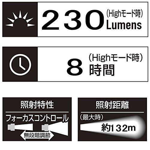 GENTOS(ジェントス)LEDヘッドライト【明るさ230ルーメン/実用点灯8時間/防滴】ヘッドウォーズHW-999HANSI規格準拠停電時用明かり防災