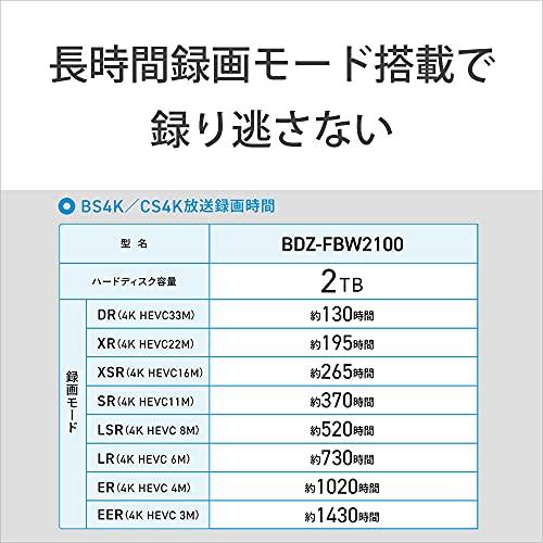 ソニー2TB2チューナー4KブルーレイレコーダーBDZ-FBW21004K放送長時間録画/W録画対応(2021年モデル)