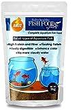 Fish Cookbooks Review and Comparison