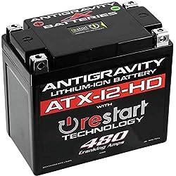 Best Lithium Battery for Harley Davidson