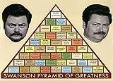 Myriad Choices Parks- und Swanson Pyramide der Gröe