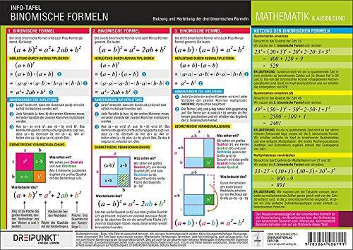 Binomische Formeln: Nutzung und Herleitung der drei binomischen Formeln