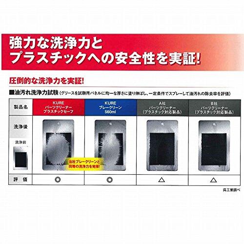 呉工業『パーツクリーナープラスチックセーフ』