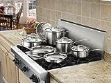 Best Kitchen Appliances of 2021