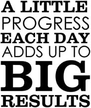 a little progress each day adds up