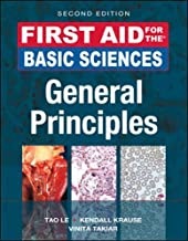 Best changes in first aid 2018 Reviews