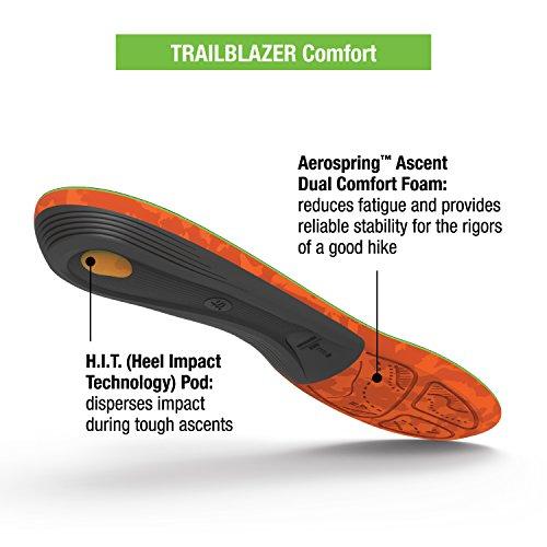 Superfeet Trailblazer Comfort Carbon Insole