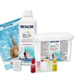 Kit de iniciación Chlor Multiaction-I para Tratamiento de Agua a Base de Cloro en Pastillas multiacción de 20 g. Piscina o hidromasaje (Teuco, Jacuzzi, Dimhora, Intex,Bestway, ECC). Envío inmediato.