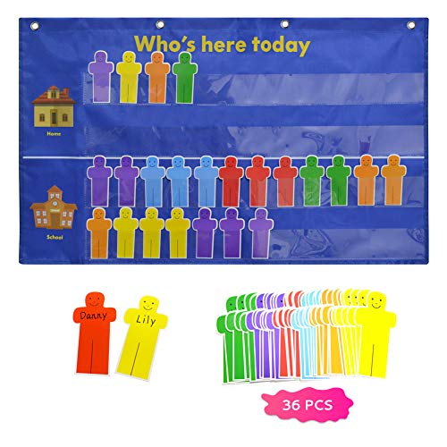 Attendance Pocket Chart for Classroom