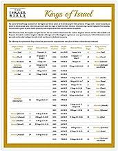 Kings of Israel - The Israel Bible Study Guide Series
