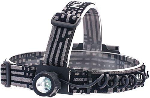 Nextorch NVIKERSTAR Linterna Frontal LED, multimodo, de Alto Rendimiento, Negro