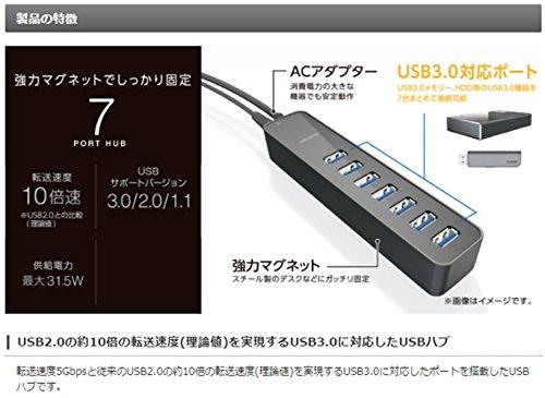 ELECOM(エレコム)『7ポートUSB3.0ハブマグネット・セルフパワータイプ(U3H-T719SBK)』