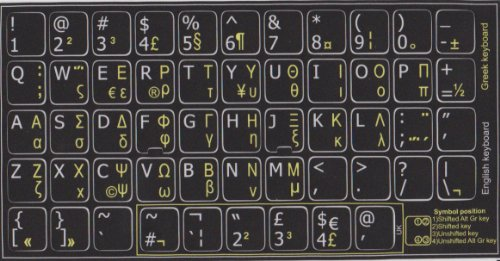 Teclas Autoadhesivas Teclado Griego + English UK