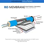Reverse Osmosis Filter Replacement, Membrane Solutions 75 GPD Complete Replacement Filter Set For Under Sink 5-Stage… 11 : Universal 10 inch Cartridge. Fits most standard under-sink 5 or 6 stage reverse osmosis water filter system, compatible with Express Water, iSpring, Watts, APEC, Global Water, Watts, Premier, Flowmatic, PuROLine, Crystal Quest, Puromax etc. :Filtration rating of 5 micron, 75 GPD 5 Stage water filter replacement cartridges can effectively remove 99% of contaminants. Which provides safer, healthier water whether for drinking, cooking, showering, aquarium, garden, etc. : Inline carbon filter built-in 1/4 inch (JG) quick connections in both two ends of the filter. Individually wrapped and Drop-in cartridge design allows for quick and easy filter change.