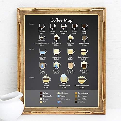 Kldfig Café-menu-prints op canvas, café, muurkunst, decoratie voor barista, klassiek en specialiteit, dranken, recepten, kunstschilderij, schilderen, 60 x 80 cm, zonder lijst