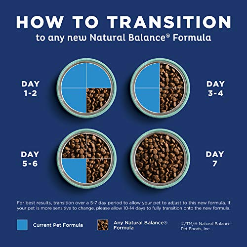 Natural Balance Original Ultra Grain Free Small Breed Bites Dog Food, Chicken Formula, 11 Pounds