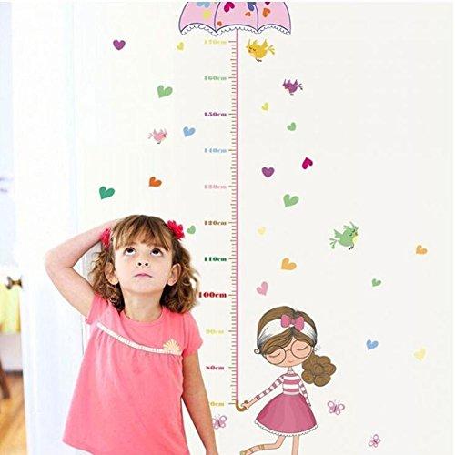 Adhesivo decorativo para pared con diseño de paraguas, ideal para guardería, sala de juegos, niñas y niños