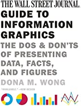 [The Wall Street Journal Guide to Information Graphics: The Dos and Don'ts of Presenting Data, Facts, and Figures] [Dona M. Wong]