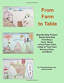 From Farm to Table: Step-by-Step Project-Based Activities including a Farm Mural, a Food Flow Chart, a Map of Their Own Grocery Store, and More! (Step-By-Step Activities for 2nd Grade Teachers)