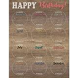 preschool birthday chart - Teacher Created Resources Home Sweet Classroom Happy Birthday Chart