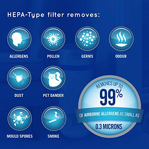 HoMedics-Compact-Air-Purifier-with-UV-C-HEPA-Carbon-Filters-UV-Cleaning-Light-Technology-Kills-Germs-Bacteria-Viruses-03-Microns-Air-Filtration-Purification-Removes-Allergens
