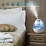 GX·Diffuser Ultrasonic Cool Mist Air Humidifier for Bedroom Baby Home, Ultra Quiet with 6 Optional Night Lights Multi Modes, 3.5L Filter Free, Blue