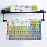 ScottDecor Periodic Table Face Towel Custom Towels Inspirational Science Chemistry Elements for Kids Learning Fun Image Print Multicolor 20' W x 40' L