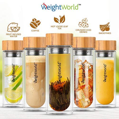 WeightWorld 5056128125830