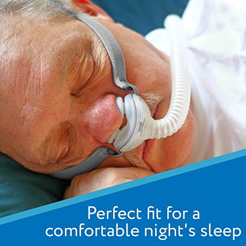 Impresa 2-Pack Replacement Headgear Compatible with ResMed Airfit P10 Nasal Pillow CPAP Mask